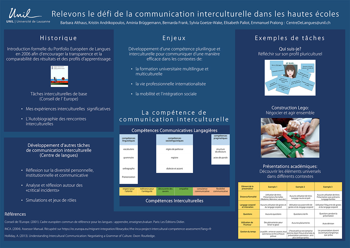 3-Communication_interculturelle.jpg (Présentation PowerPoint)