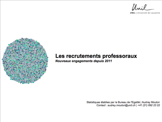 Recrutements prof.