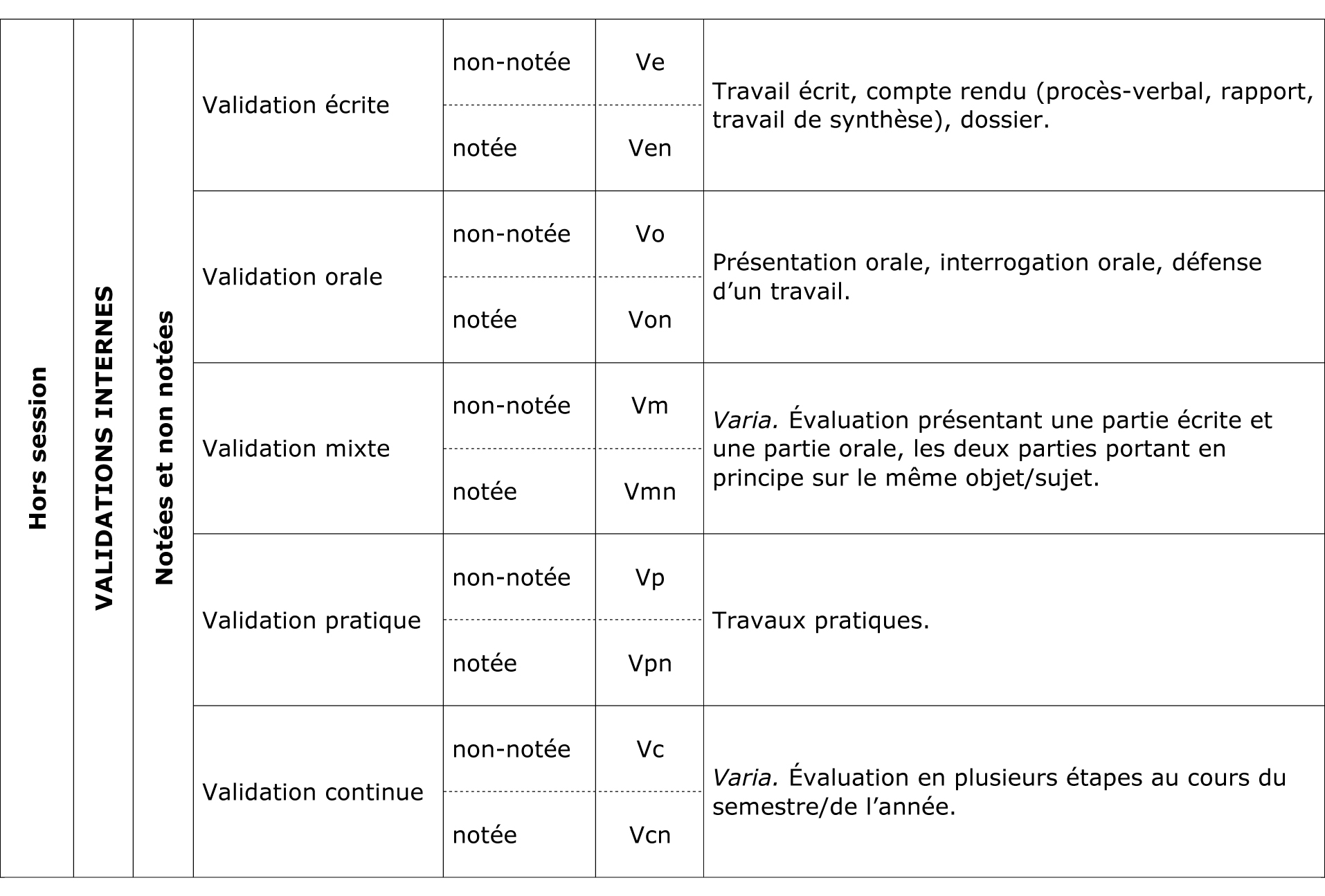 types-validations.jpg (types-validations.jpg)