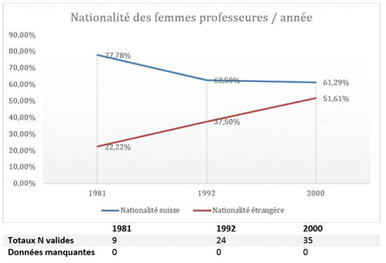 NATIONALITEDESFEMMES.JPG