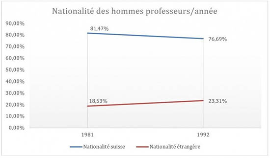 NATIONALITEHOMMES_E143464184548.JPG