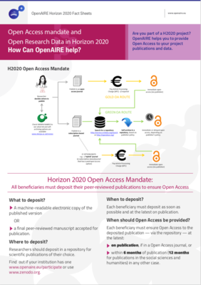 Factsheet OpenAire-resize282x400.png