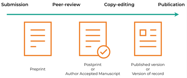 Manuscript versions Open Access-resize600x250.png