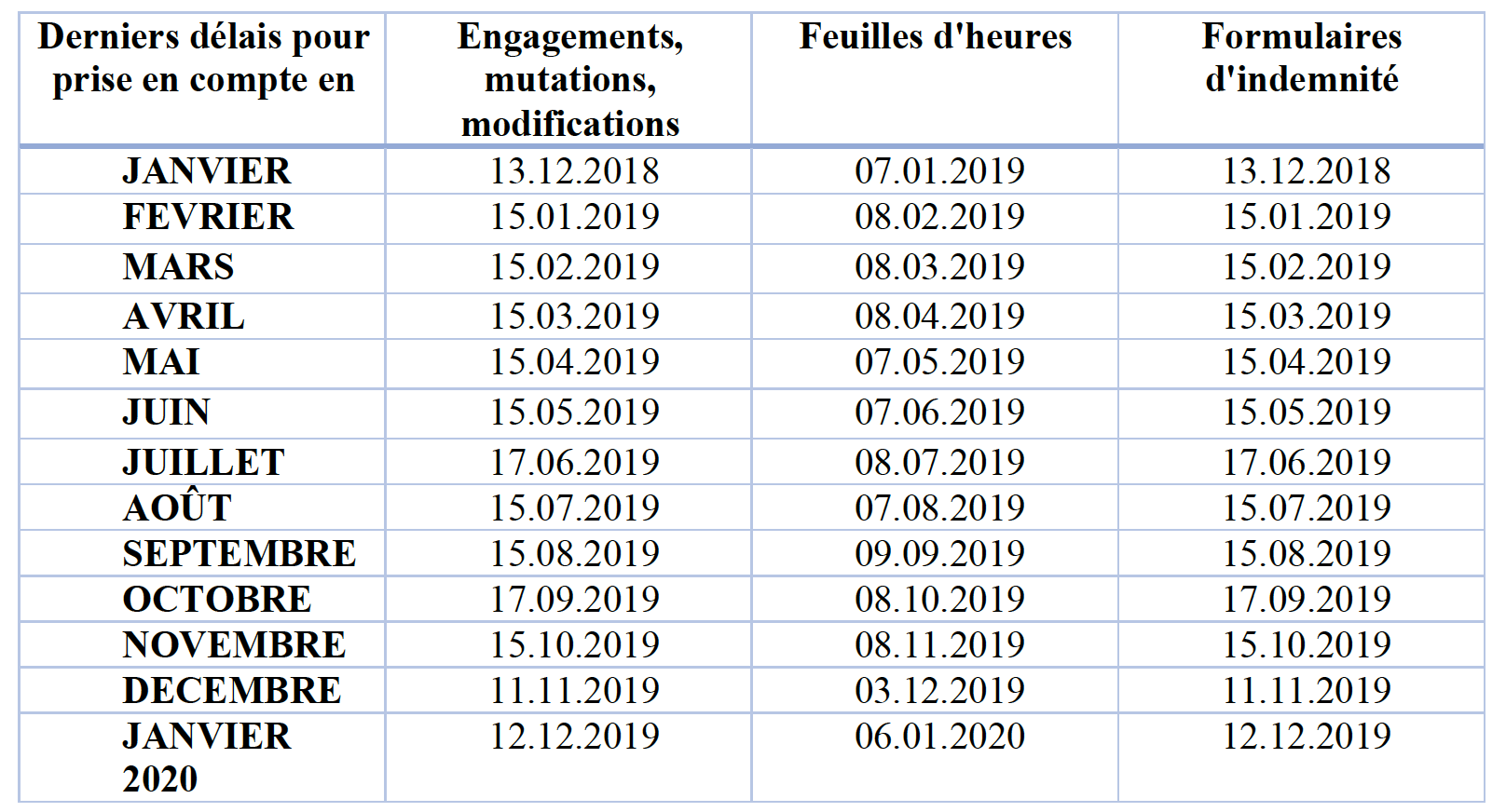 Salaire Prof Calendrier.Donnees Salariales Unil Ressources Humaines