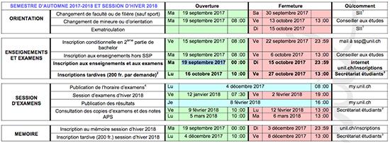 calendrier académique unil ssp 2018 2019