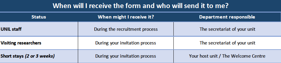 reservation_process.png